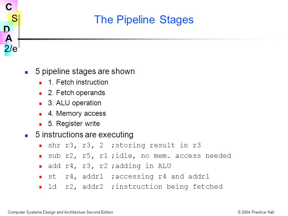 The Pipeline Stages 5 pipeline stages are shown