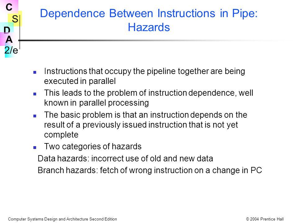 Dependence Between Instructions in Pipe: Hazards