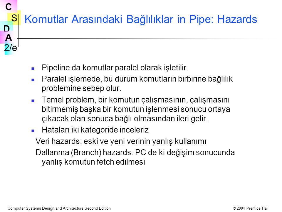 Komutlar Arasındaki Bağlılıklar in Pipe: Hazards