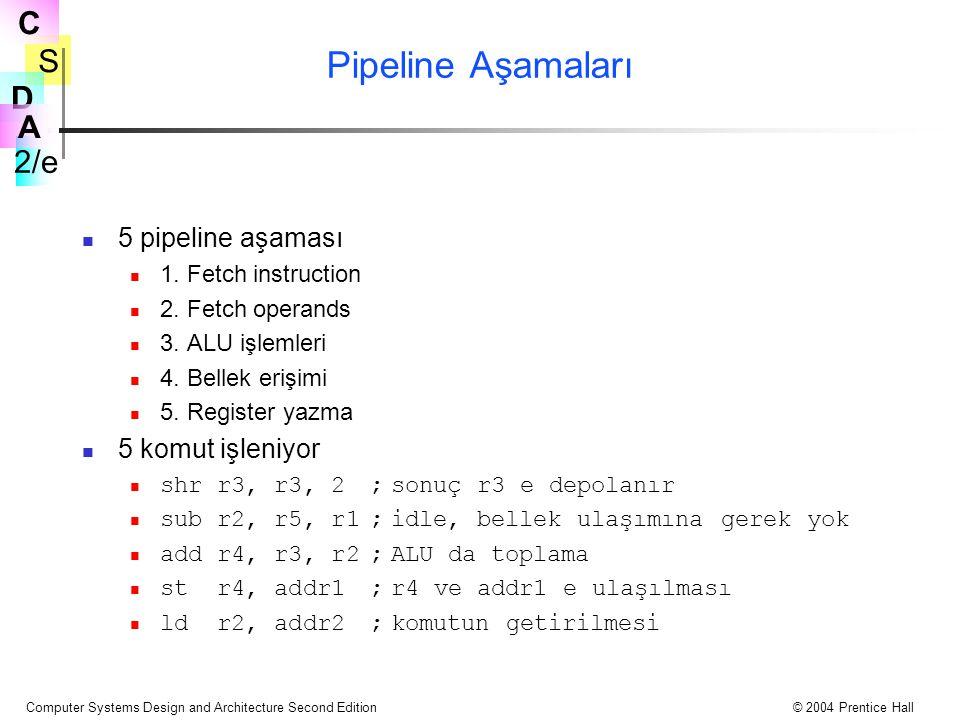 Pipeline Aşamaları 5 pipeline aşaması 5 komut işleniyor