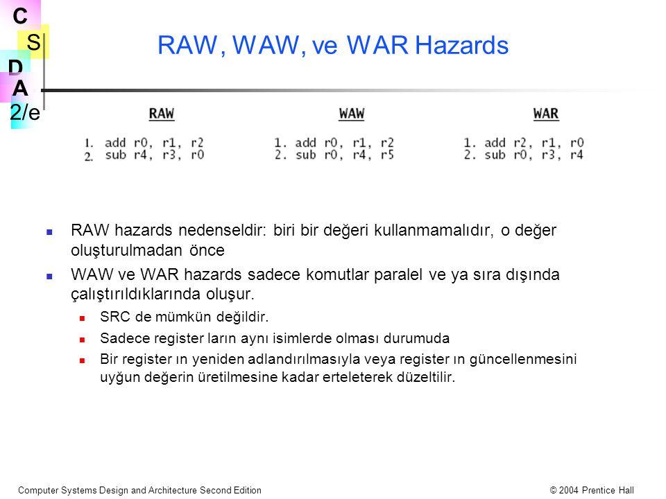 RAW, WAW, ve WAR Hazards RAW hazards nedenseldir: biri bir değeri kullanmamalıdır, o değer oluşturulmadan önce.