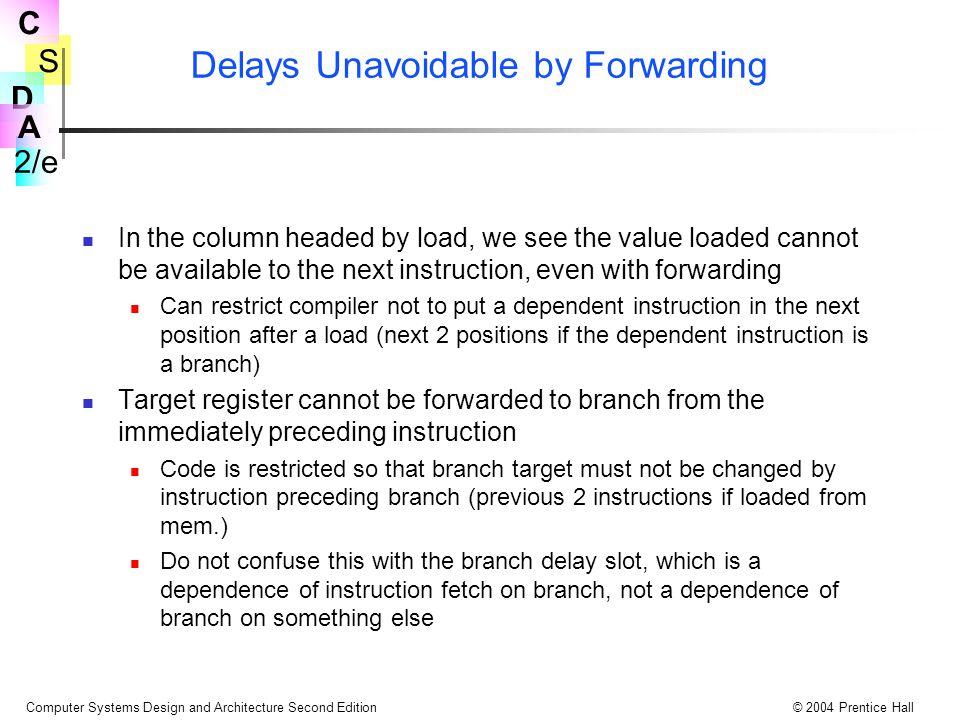 Delays Unavoidable by Forwarding