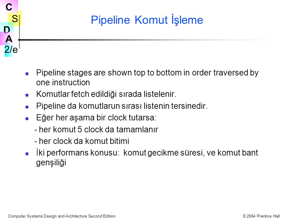 Pipeline Komut İşleme Pipeline stages are shown top to bottom in order traversed by one instruction.