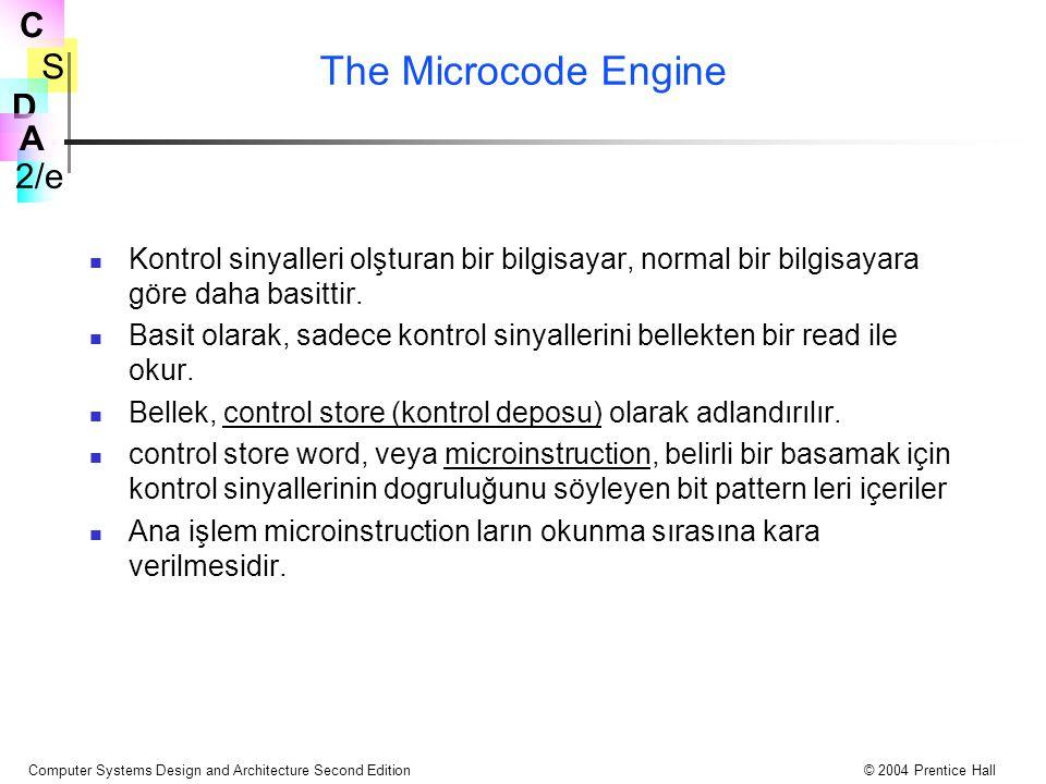 The Microcode Engine Kontrol sinyalleri olşturan bir bilgisayar, normal bir bilgisayara göre daha basittir.