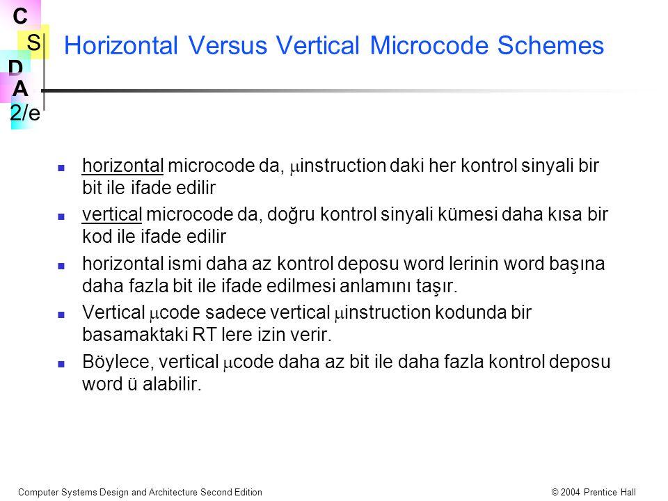 Horizontal Versus Vertical Microcode Schemes