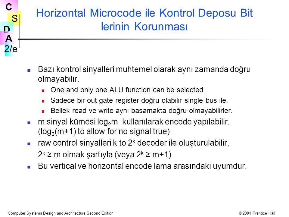 Horizontal Microcode ile Kontrol Deposu Bit lerinin Korunması