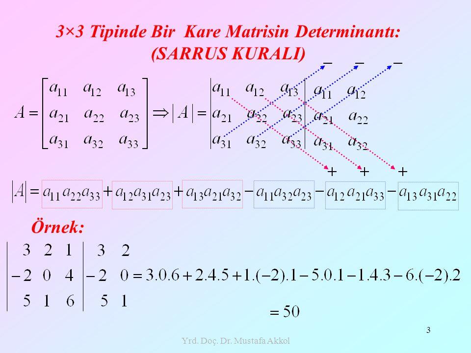 3×3 Tipinde Bir Kare Matrisin Determinantı: (SARRUS KURALI)