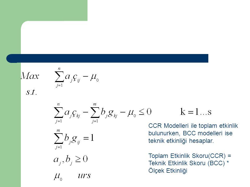 CCR Modelleri ile toplam etkinlik bulunurken, BCC modelleri ise teknik etkinliği hesaplar.