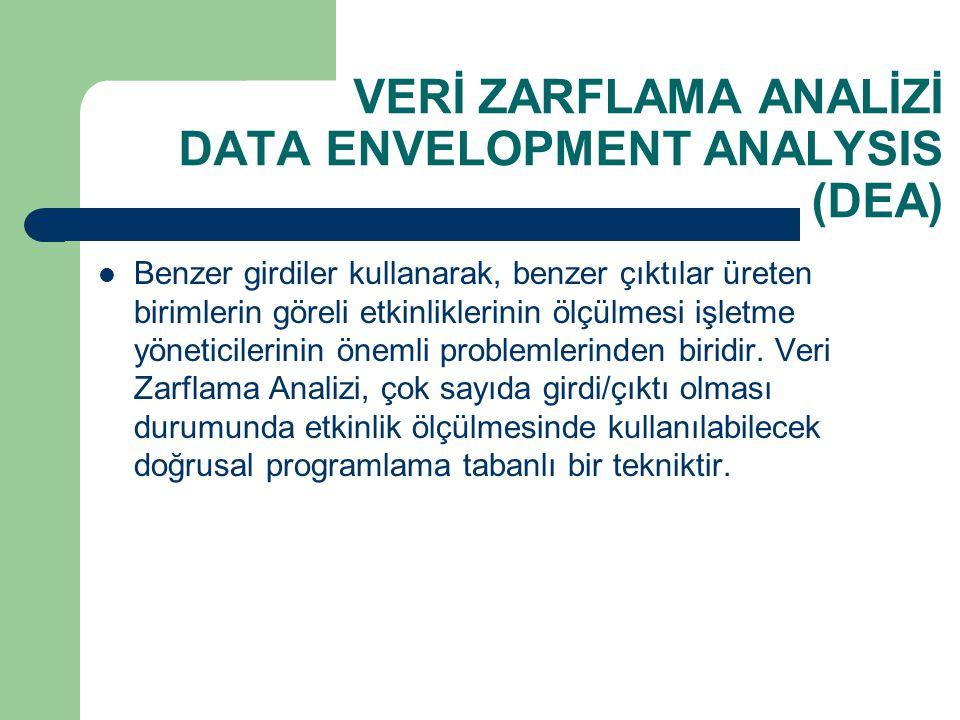 VERİ ZARFLAMA ANALİZİ DATA ENVELOPMENT ANALYSIS (DEA)