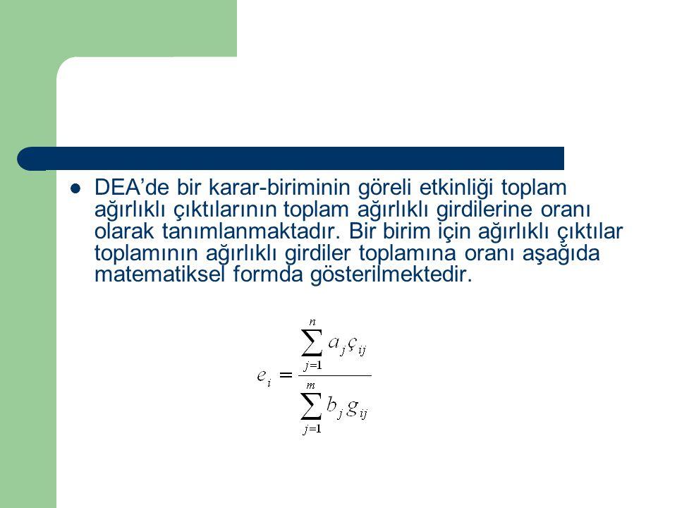 DEA'de bir karar-biriminin göreli etkinliği toplam ağırlıklı çıktılarının toplam ağırlıklı girdilerine oranı olarak tanımlanmaktadır.