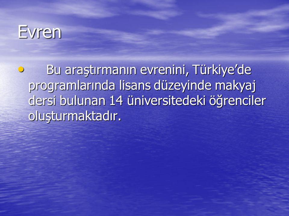Evren Bu araştırmanın evrenini, Türkiye'de programlarında lisans düzeyinde makyaj dersi bulunan 14 üniversitedeki öğrenciler oluşturmaktadır.