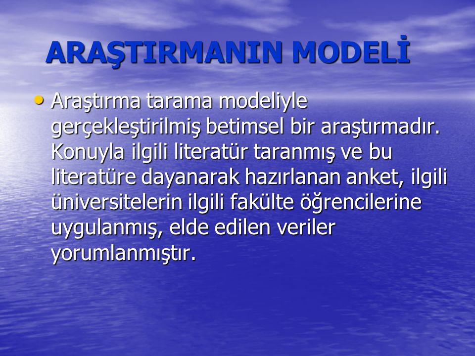 ARAŞTIRMANIN MODELİ