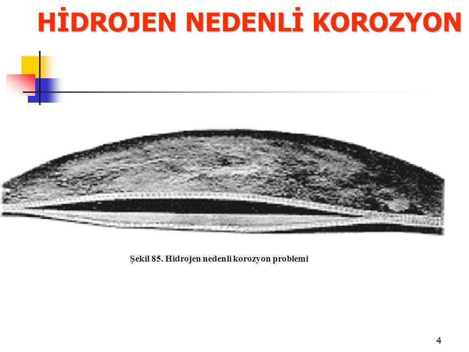 HİDROJEN NEDENLİ KOROZYON