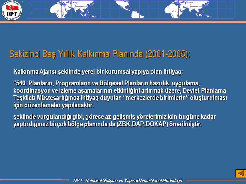 Sekizinci Beş Yıllık Kalkınma Planında (2001-2005);