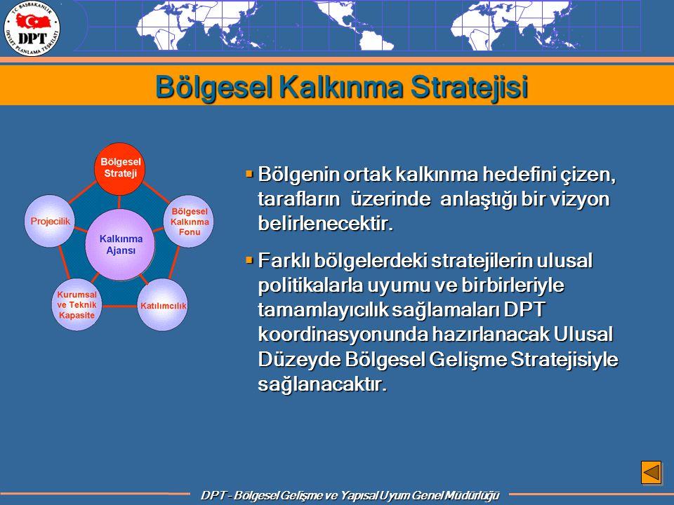 Bölgesel Kalkınma Stratejisi