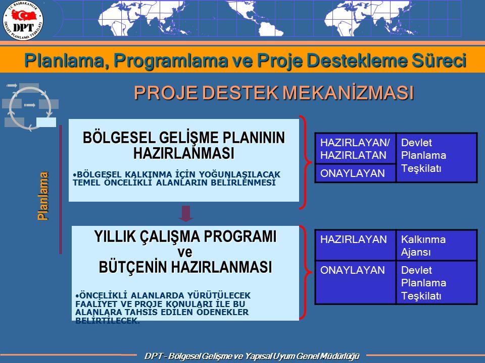 Planlama, Programlama ve Proje Destekleme Süreci