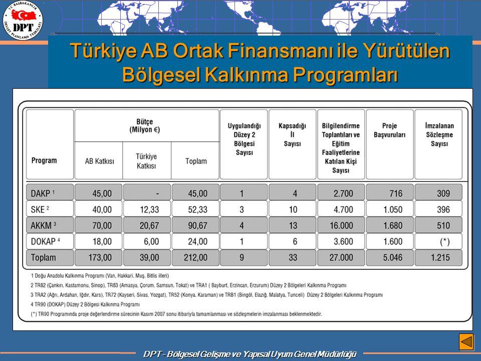 Türkiye AB Ortak Finansmanı ile Yürütülen Bölgesel Kalkınma Programları