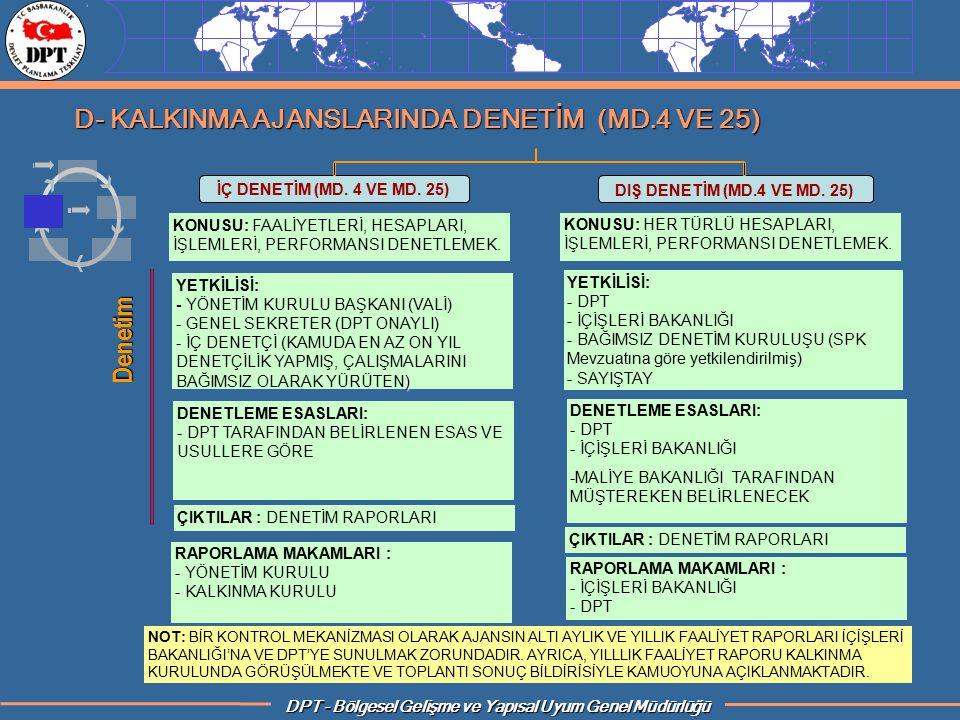 D- KALKINMA AJANSLARINDA DENETİM (MD.4 VE 25)