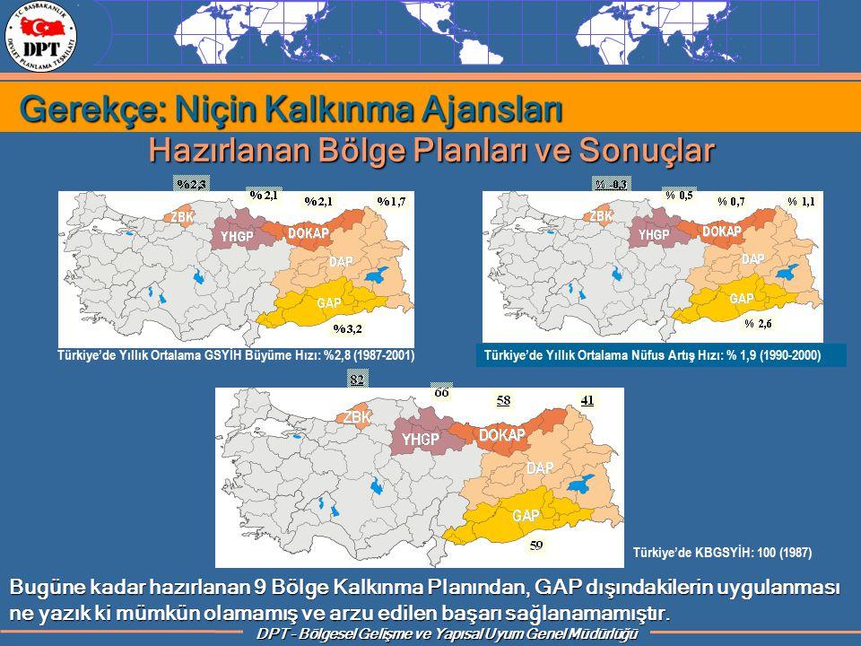 Hazırlanan Bölge Planları ve Sonuçlar Türkiye'de KBGSYİH: 100 (1987)