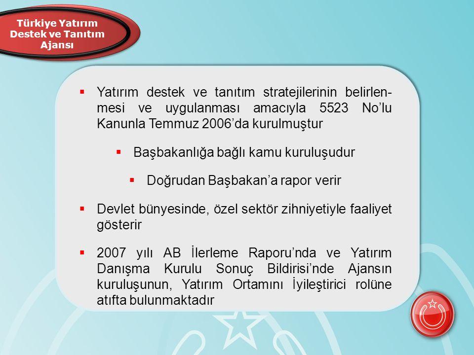 Türkiye Yatırım Destek ve Tanıtım Ajansı