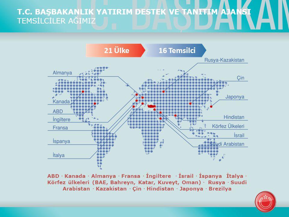 21 Ülke 16 Temsilci T.C. BAŞBAKANLIK YATIRIM DESTEK VE TANITIM AJANSI