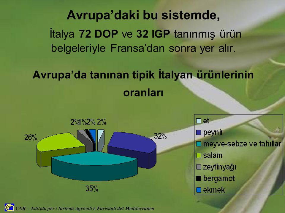 Avrupa'daki bu sistemde, İtalya 72 DOP ve 32 IGP tanınmış ürün belgeleriyle Fransa'dan sonra yer alır. Avrupa'da tanınan tipik İtalyan ürünlerinin oranları