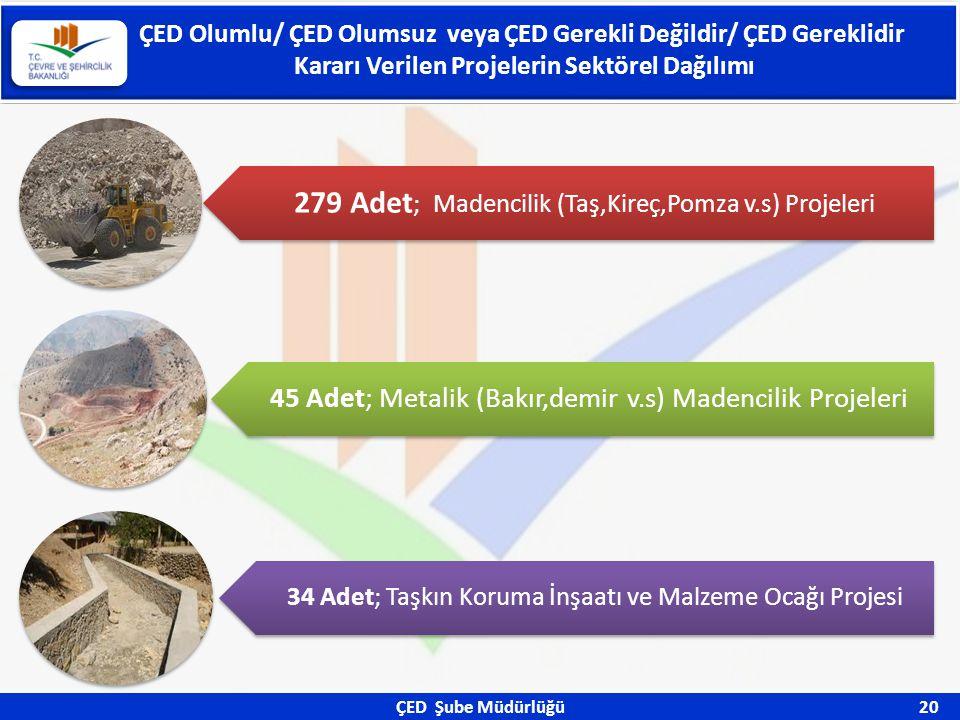 279 Adet; Madencilik (Taş,Kireç,Pomza v.s) Projeleri