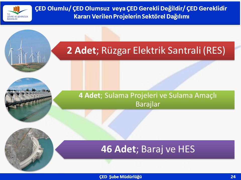 4 Adet; Sulama Projeleri ve Sulama Amaçlı Barajlar