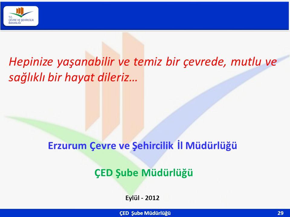 Erzurum Çevre ve Şehircilik İl Müdürlüğü