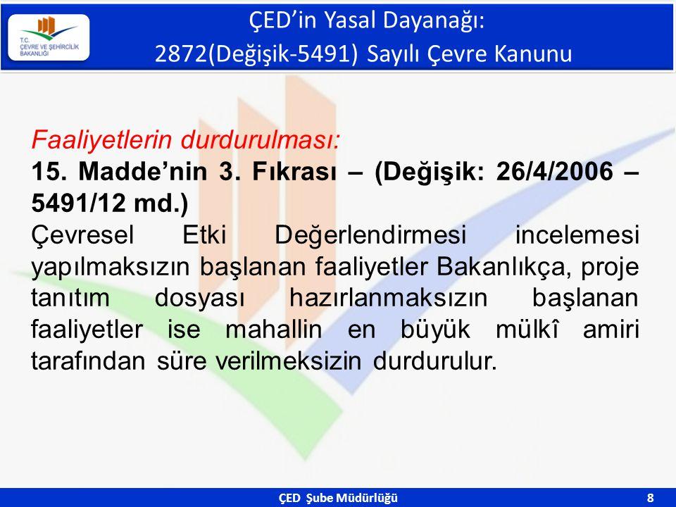ÇED'in Yasal Dayanağı: