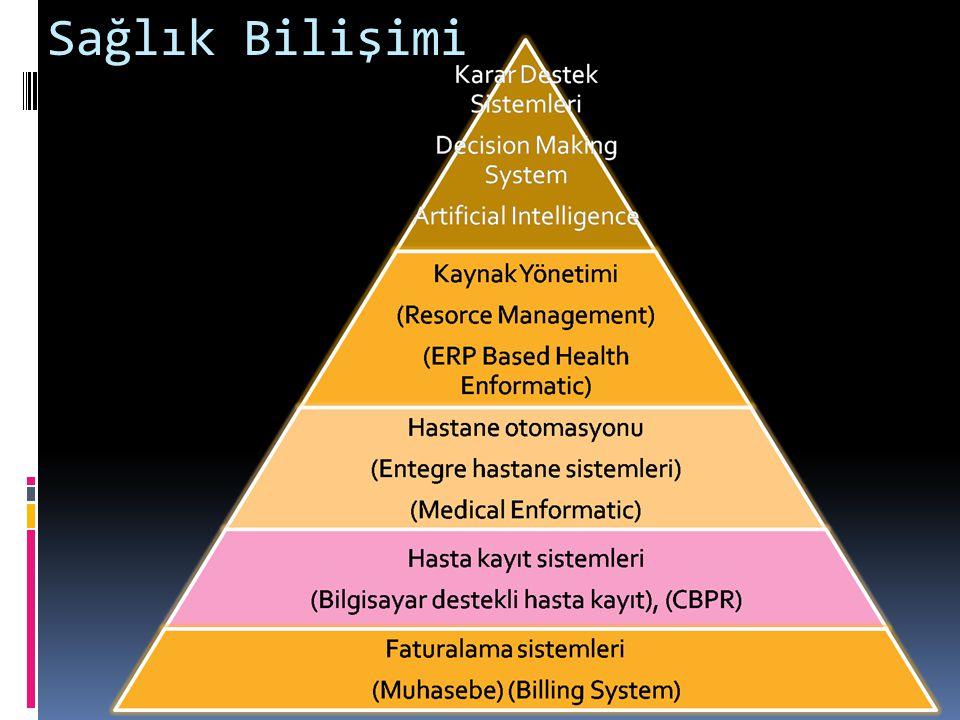 Sağlık Bilişimi