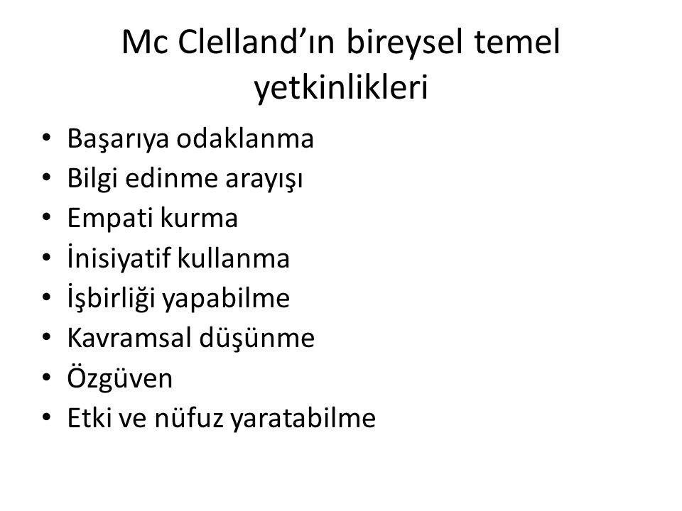 Mc Clelland'ın bireysel temel yetkinlikleri