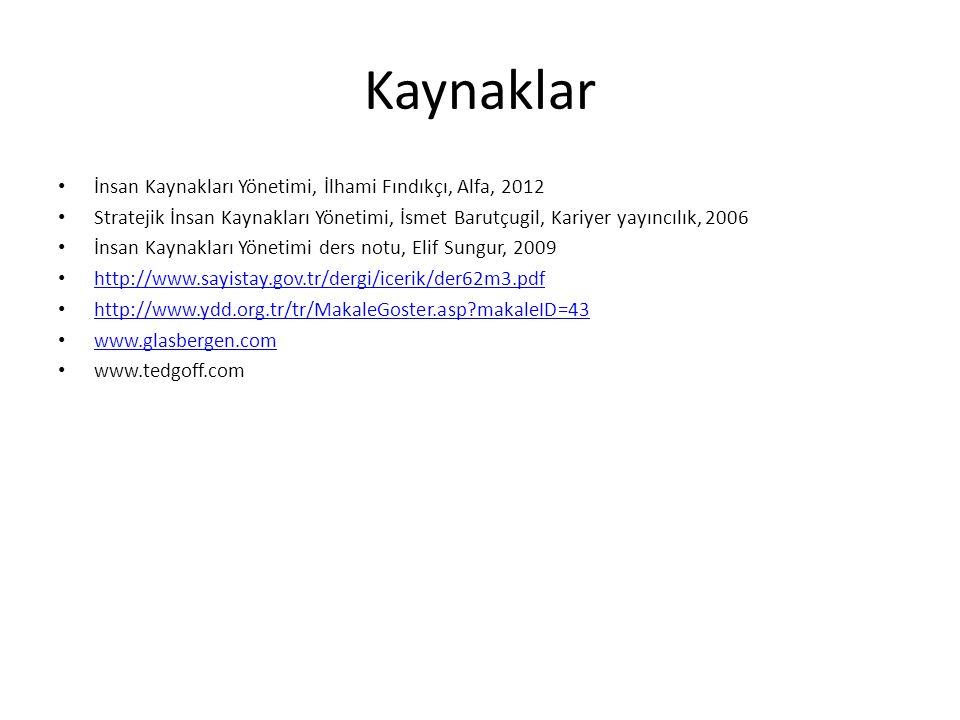 Kaynaklar İnsan Kaynakları Yönetimi, İlhami Fındıkçı, Alfa, 2012