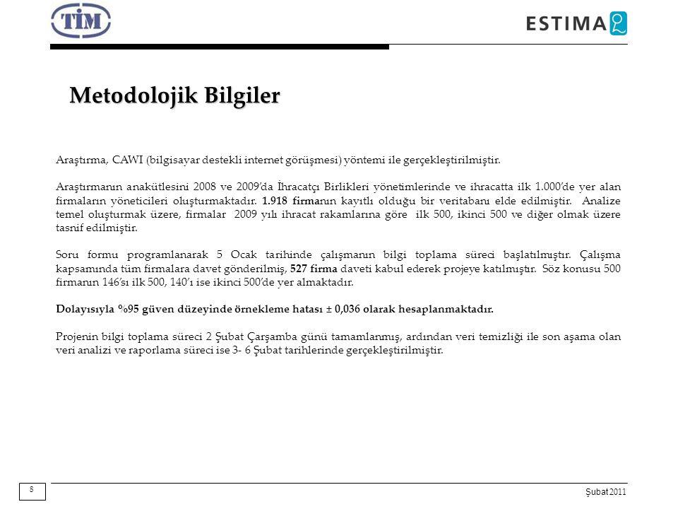 Metodolojik Bilgiler Araştırma, CAWI (bilgisayar destekli internet görüşmesi) yöntemi ile gerçekleştirilmiştir.
