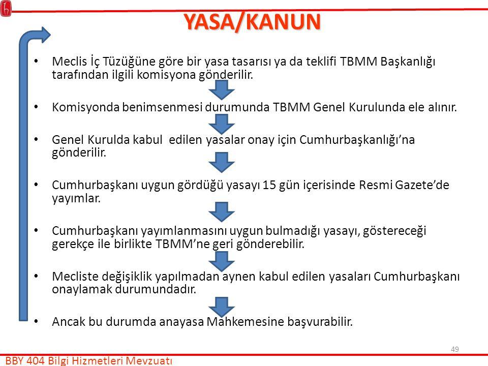 YASA/KANUN Meclis İç Tüzüğüne göre bir yasa tasarısı ya da teklifi TBMM Başkanlığı tarafından ilgili komisyona gönderilir.