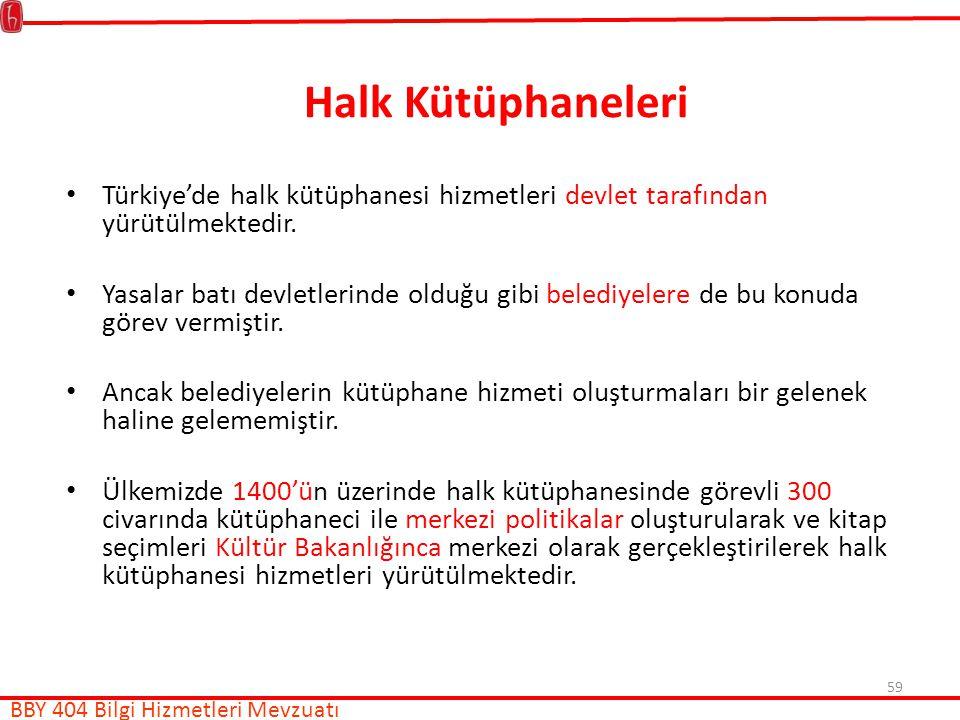 Halk Kütüphaneleri Türkiye'de halk kütüphanesi hizmetleri devlet tarafından yürütülmektedir.