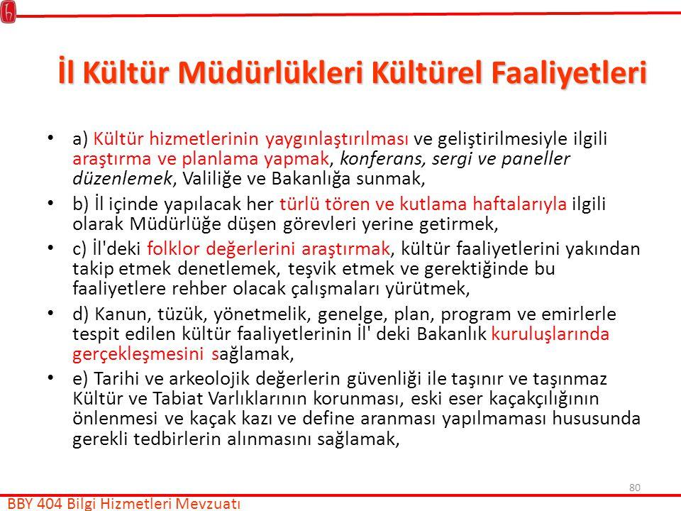 İl Kültür Müdürlükleri Kültürel Faaliyetleri