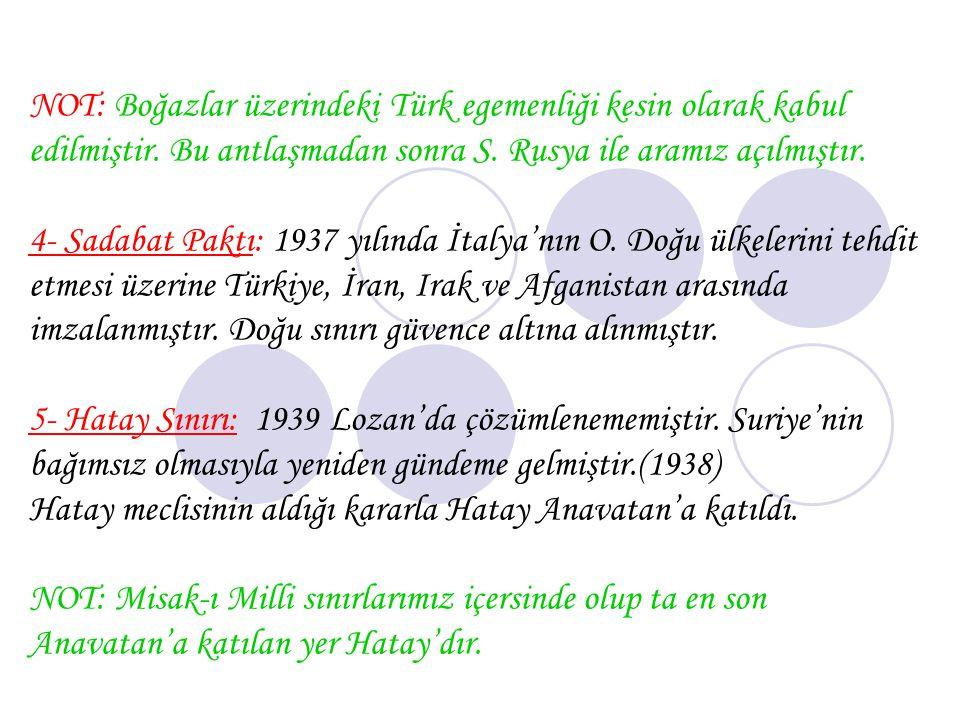 NOT: Boğazlar üzerindeki Türk egemenliği kesin olarak kabul edilmiştir