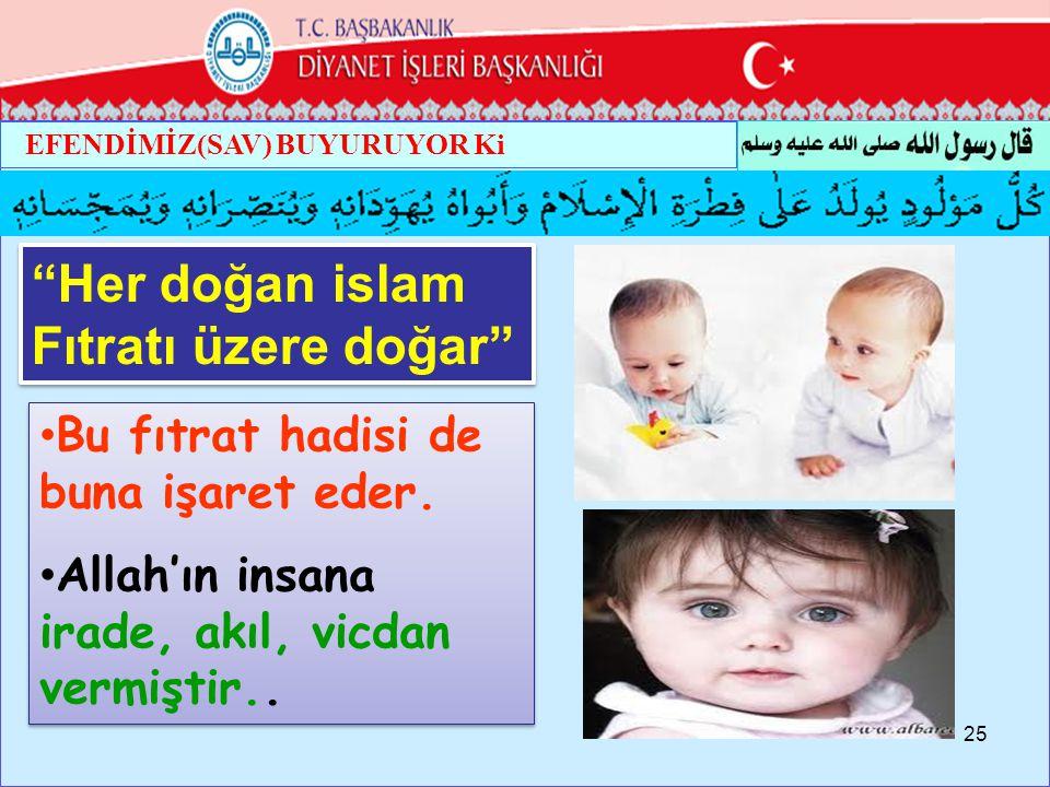 Her doğan islam Fıtratı üzere doğar