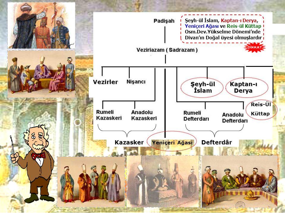 Şimdi, Osmanlı Devleti 'nde ki Devlet Yönetim Seması 'nı görelim