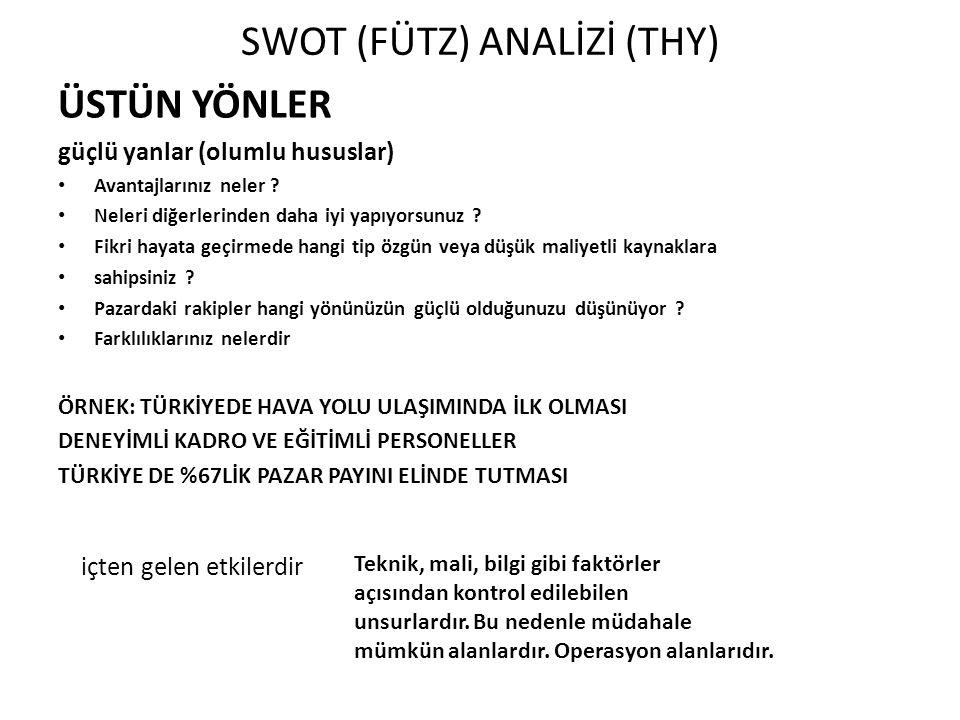 SWOT (FÜTZ) ANALİZİ (THY)