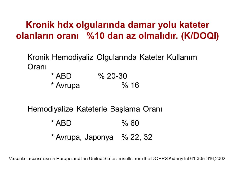 Kronik hdx olgularında damar yolu kateter olanların oranı