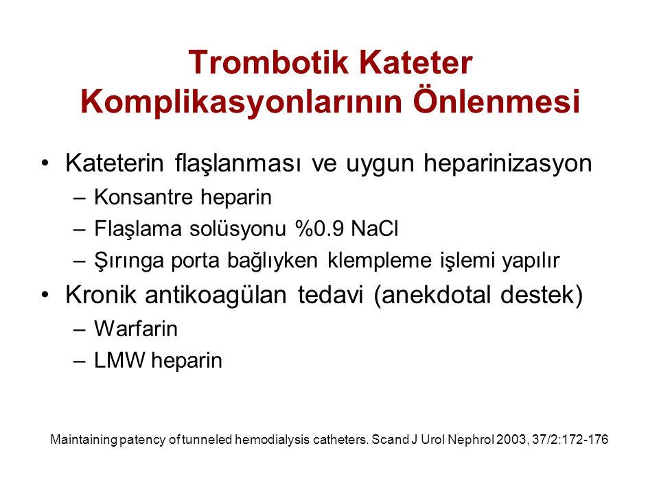 Trombotik Kateter Komplikasyonlarının Önlenmesi