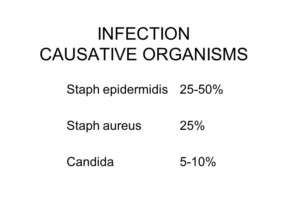 INFECTION CAUSATIVE ORGANISMS