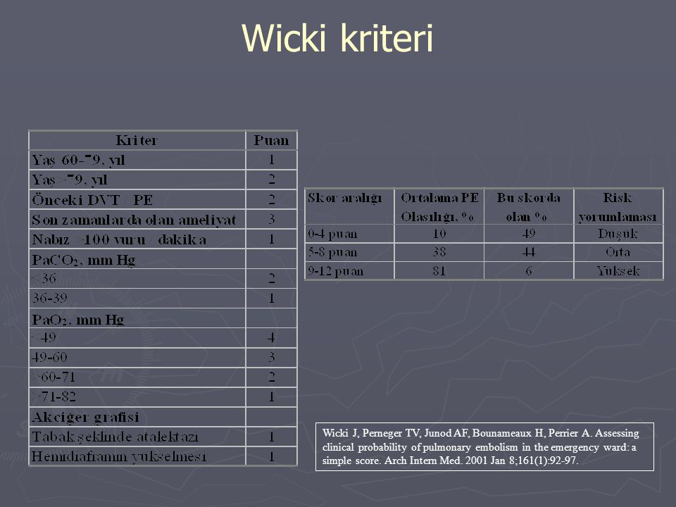 Wicki kriteri