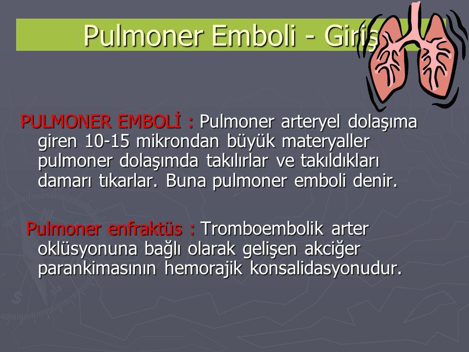 Pulmoner Emboli - Giriş
