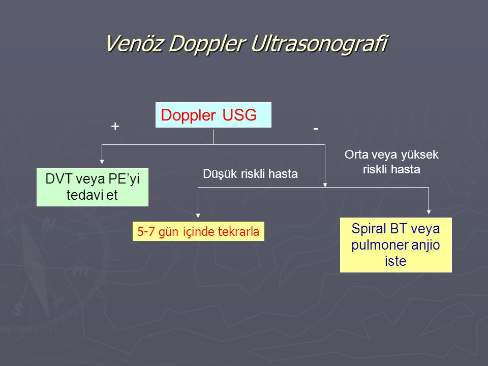 Venöz Doppler Ultrasonografi