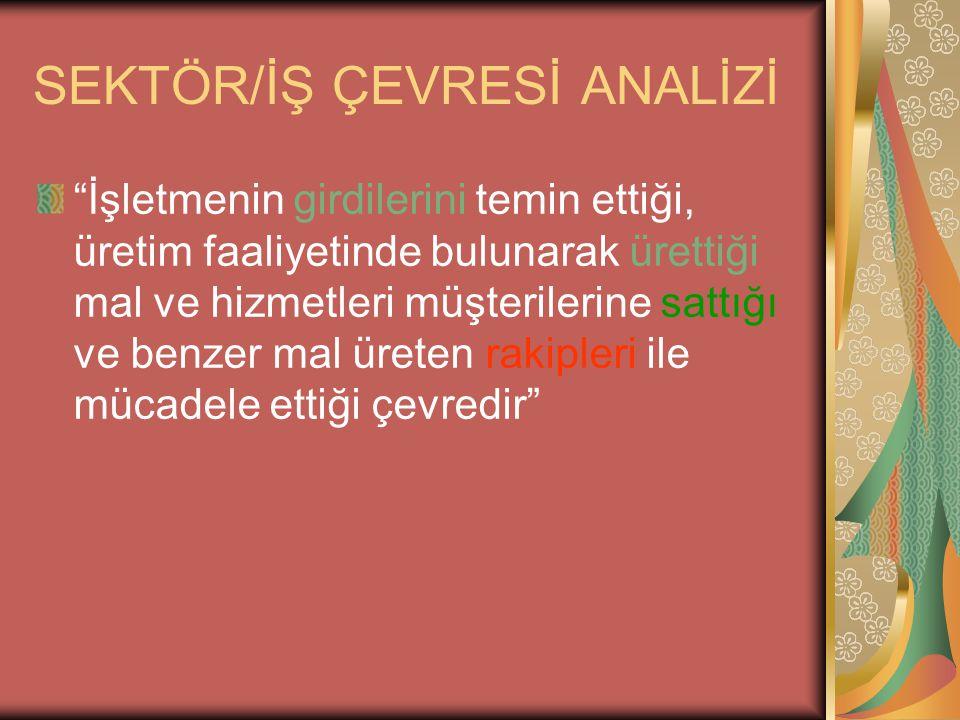 SEKTÖR/İŞ ÇEVRESİ ANALİZİ