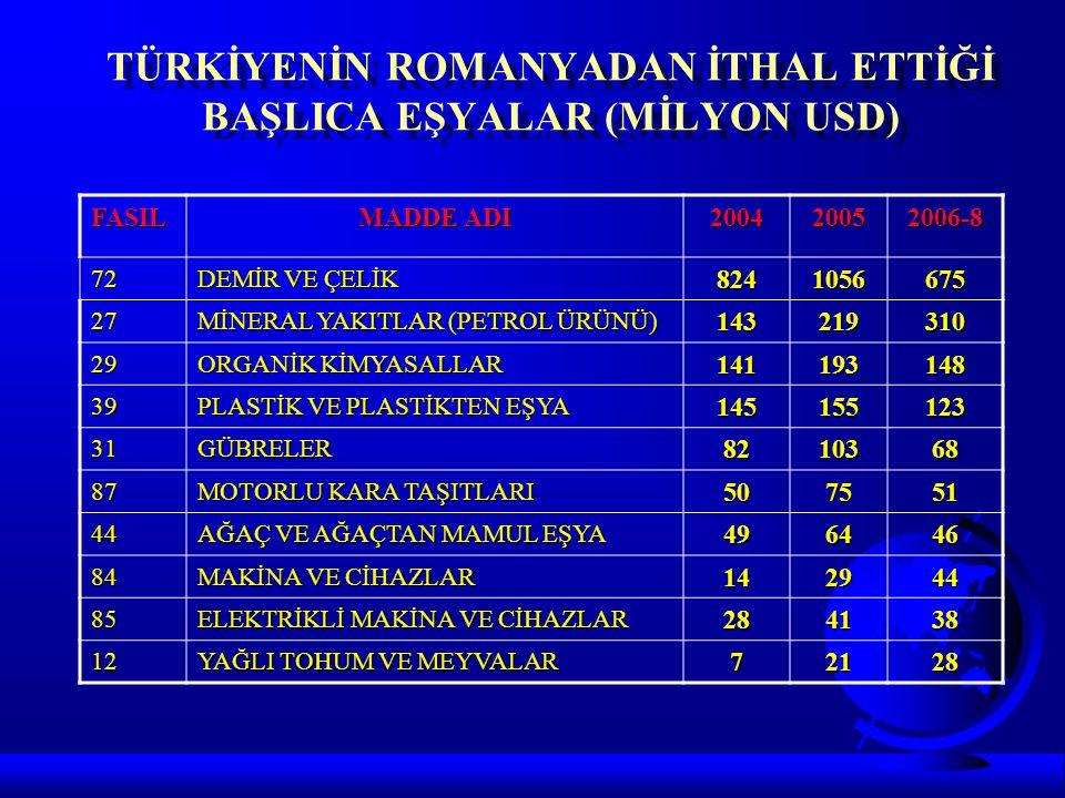TÜRKİYENİN ROMANYADAN İTHAL ETTİĞİ BAŞLICA EŞYALAR (MİLYON USD)