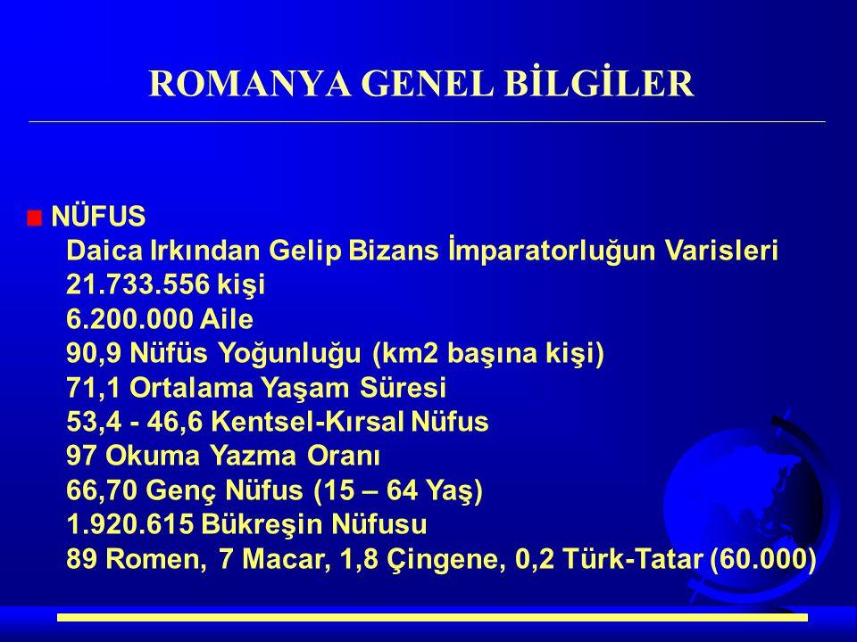 ROMANYA GENEL BİLGİLER